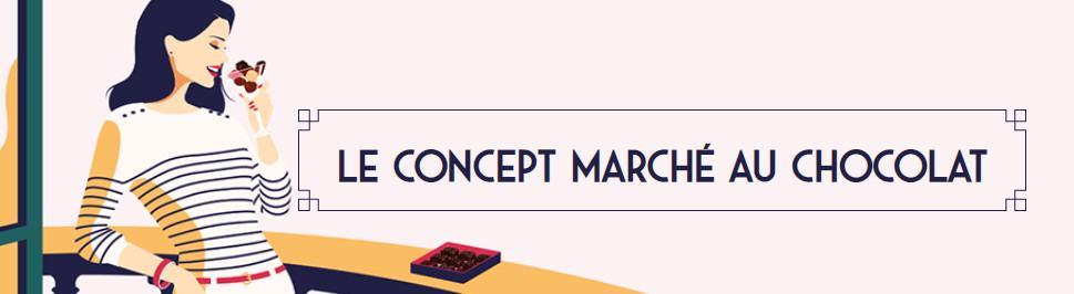 Concept Marché au chocolat
