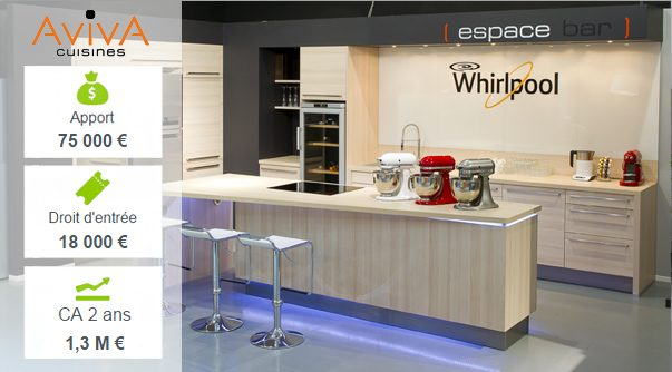 cuisiniste franchis le secteur des chaines de cuisine progresse de 4 1. Black Bedroom Furniture Sets. Home Design Ideas