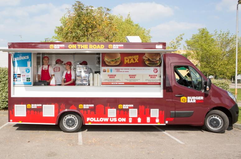 Dossier Ouverture D Un Food Truck