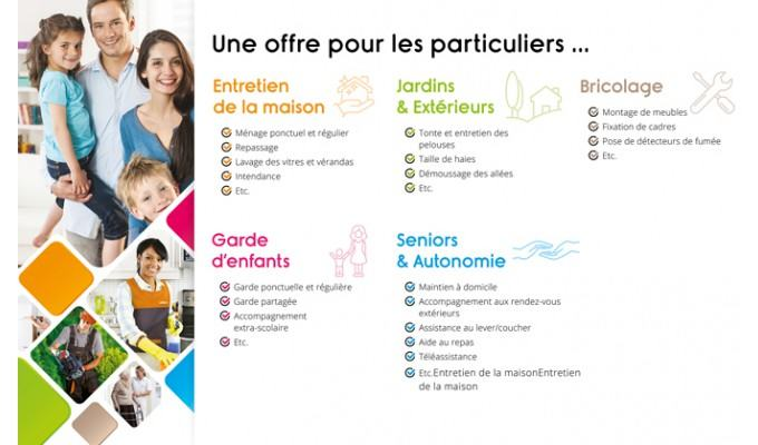 Prix franchise AXEO Services